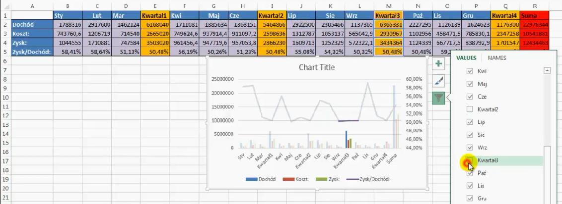 Rekomendowane wykresy - lejek (filtrowanie)