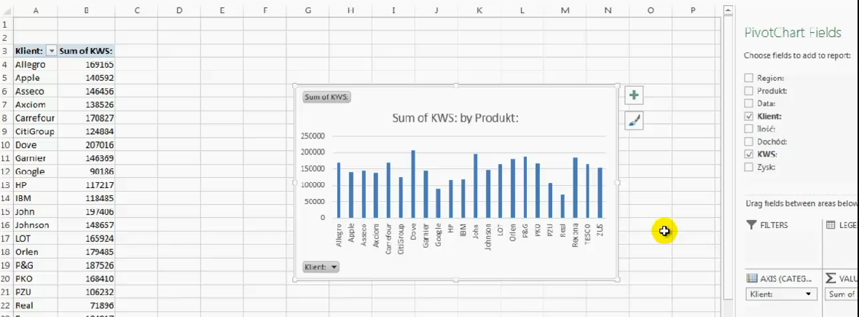 Rekomendowane wykresy - tabela przestawna