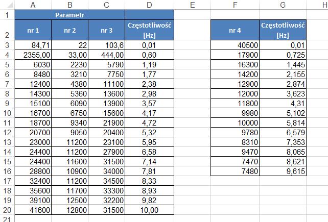 widzowie-106-wykres-liniowy-vs-wykres-punktowy-01
