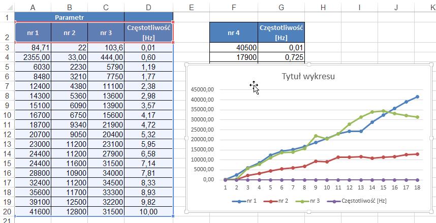 widzowie-106-wykres-liniowy-vs-wykres-punktowy-02