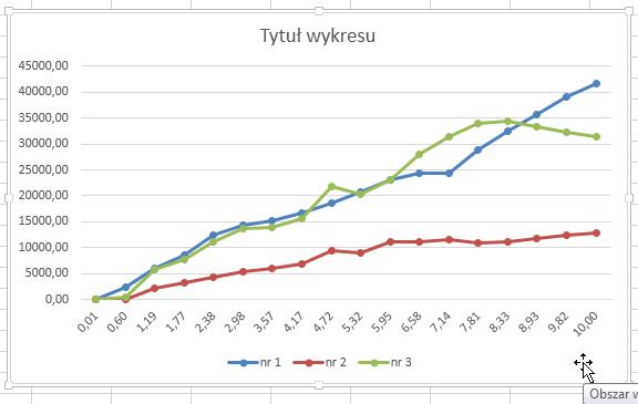widzowie-106-wykres-liniowy-vs-wykres-punktowy-05