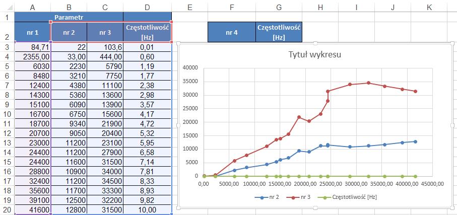 widzowie-106-wykres-liniowy-vs-wykres-punktowy-06