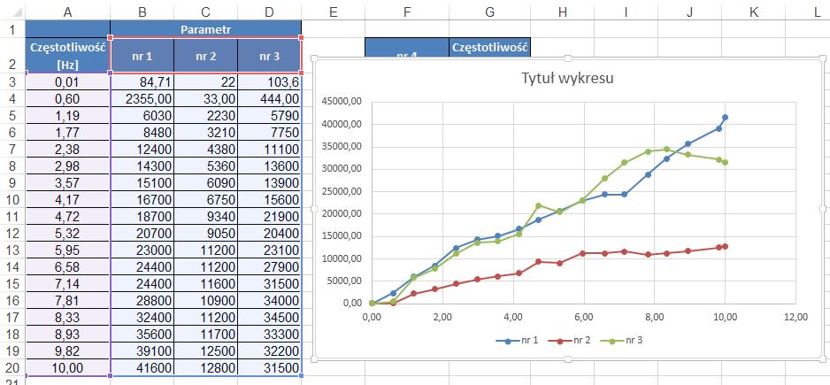 widzowie-106-wykres-liniowy-vs-wykres-punktowy-07
