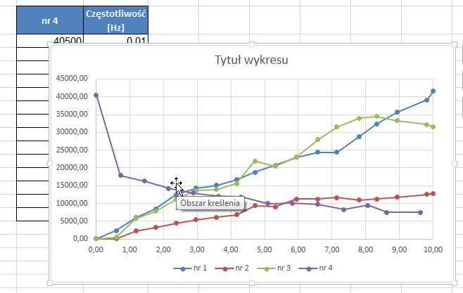 widzowie-106-wykres-liniowy-vs-wykres-punktowy-10