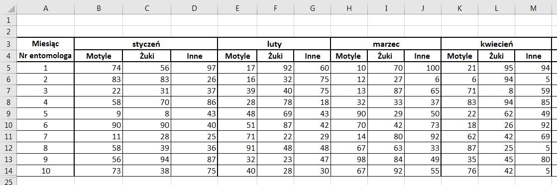porada-280-zamiana-ludzkiej-tabelki-na-bardziej-bazodanowa-power-query-01