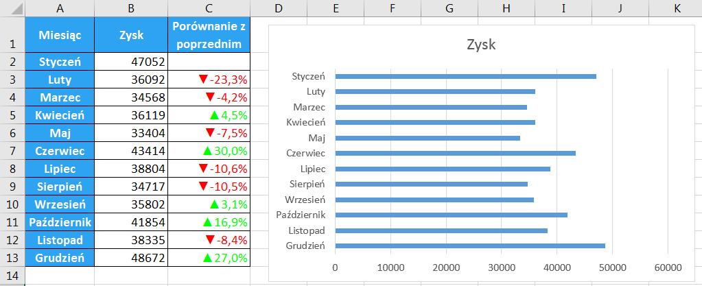 Porada 289 - Jak wstawić etykiety danych z komórek do wykresu Excel 2013 01