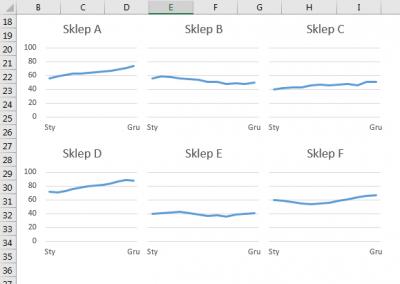 W10 - Macierz wykresów