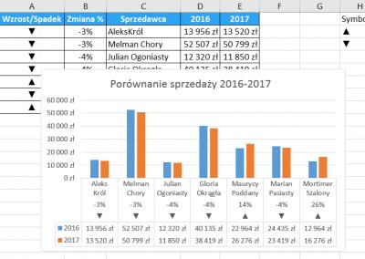 W3 - Tabela danych