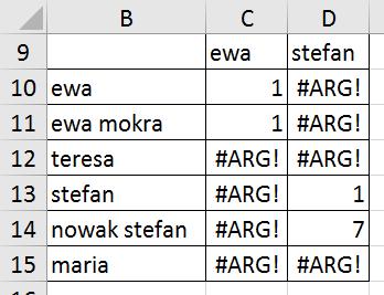 Widzowie 119 - Jak znaleźć wartości z listy A, które zawierają elementy listy B 02