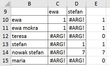 Widzowie 119 - Jak znaleźć wartości z listy A, które zawierają elementy listy B 03