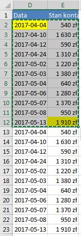 Porada 301 - Wykres schodkowy daty 04