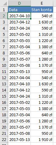Porada 301 - Wykres schodkowy daty 06