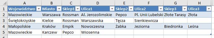 PQ 5 - Wiersze z wieloma rekordami do prawidłowego zestawu danych - łączenie zapytań 01