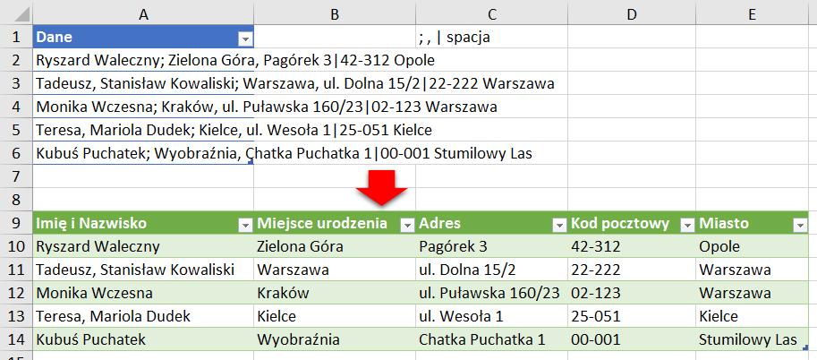 Power Query 15 - Podział tekstu ciągiem kolejnych ograniczników (separatorów) - 06