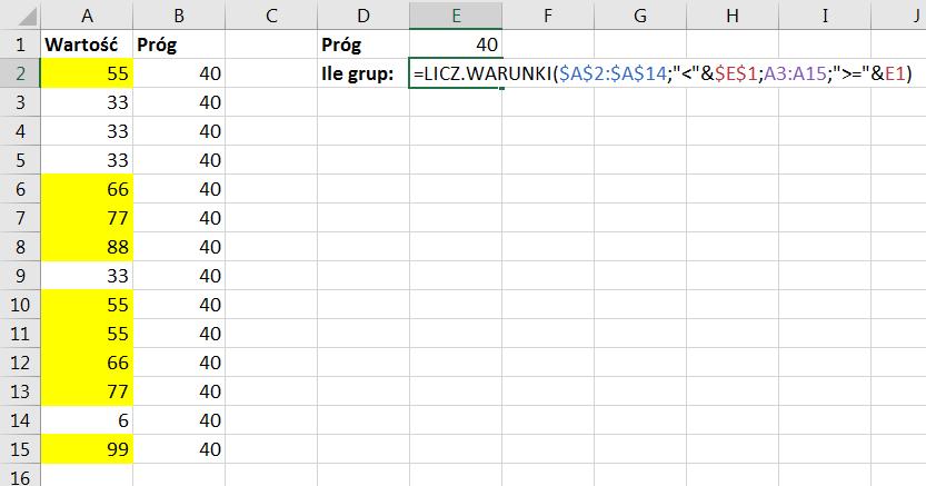 Porada 304 - Ile grup powyżej progu - 02