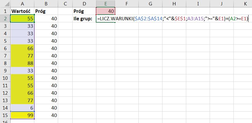 Porada 304 - Ile grup powyżej progu - 03