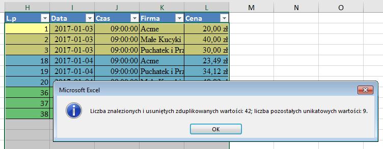 Podsumowania usuwania duplikatów
