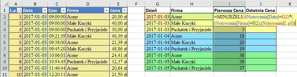 rys. 2 – Wyciąganie numeru pierwszego wiersza za pomocą funkcji MIN