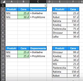 Wyszukajpionowo Archives Excel I Adam