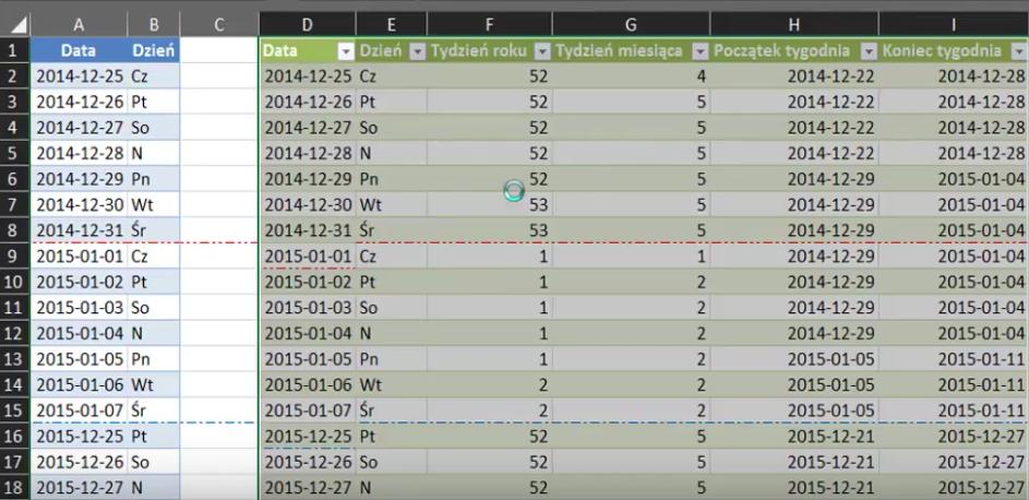 rys. nr 20 - Dane zaczytane do Excela