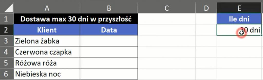Rys. nr 1 – przykładowe dane