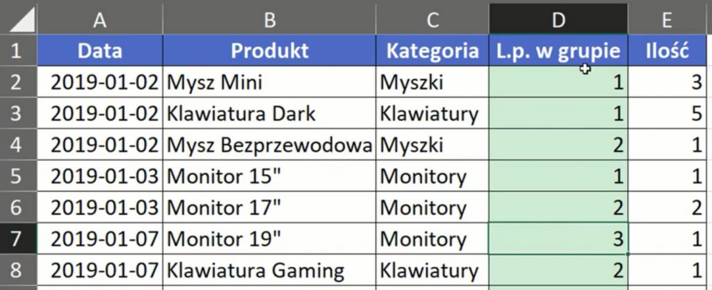 Rys. nr 2 – ręczne numerowanie produktów w danej kategorii