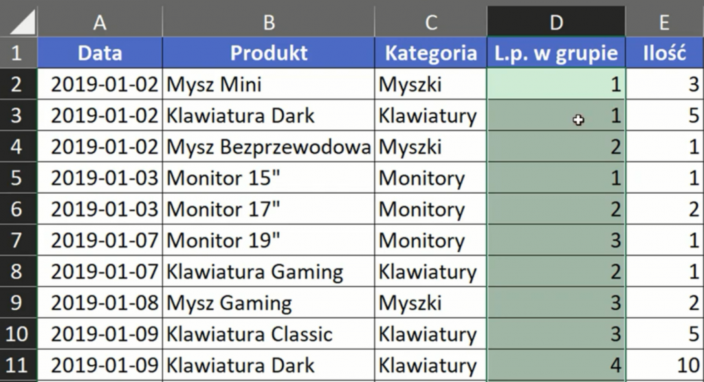 Rys. nr 3 – ponumerowane produkty z poszczególnych kategorii