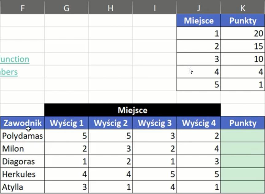 Rys. nr 8 – przykładowe dane
