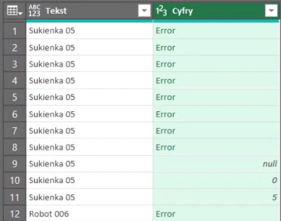 Rys. nr 13 – dane po zmianie typu danych z tekstu na liczby całkowite