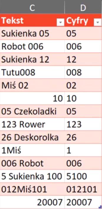 Rys. nr 28 – dane wstawione do Excela