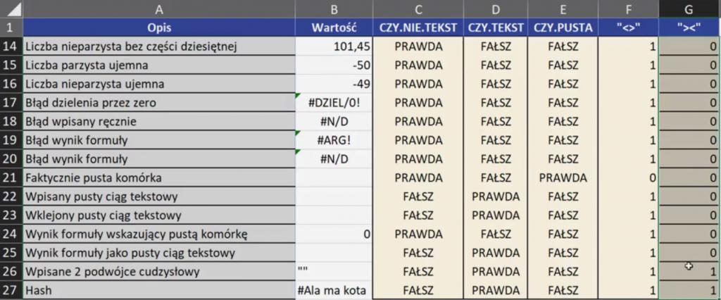 Rys. nr 6 – zaktualizowane wyniki dla znaku hash i pustego ciągu tekstowego